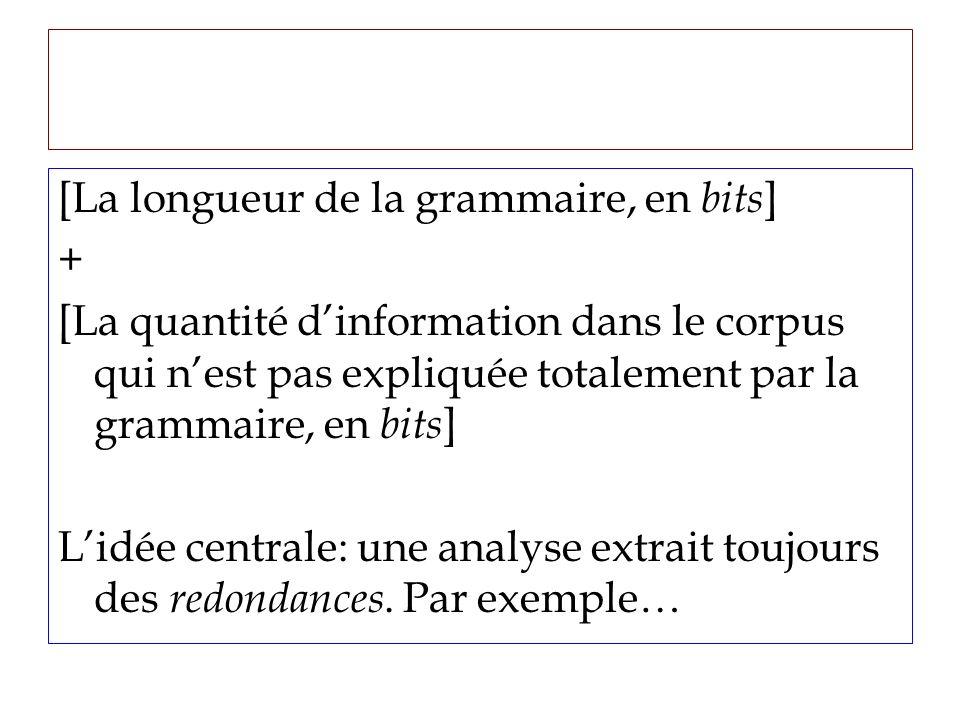 [La longueur de la grammaire, en bits ] + [La quantité dinformation dans le corpus qui nest pas expliquée totalement par la grammaire, en bits ] Lidée centrale: une analyse extrait toujours des redondances.