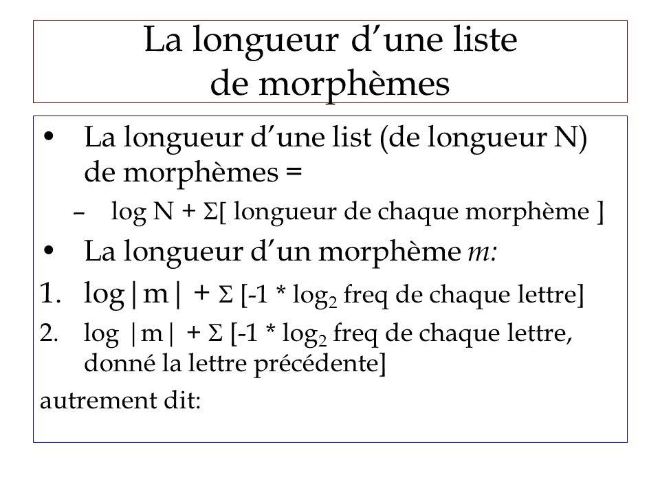 La longueur dune liste de morphèmes La longueur dune list (de longueur N) de morphèmes = –log N + longueur de chaque morphème ] La longueur dun morphème m: 1.log|m| + [-1 * log 2 freq de chaque lettre] 2.log |m| + [-1 * log 2 freq de chaque lettre, donné la lettre précédente] autrement dit: