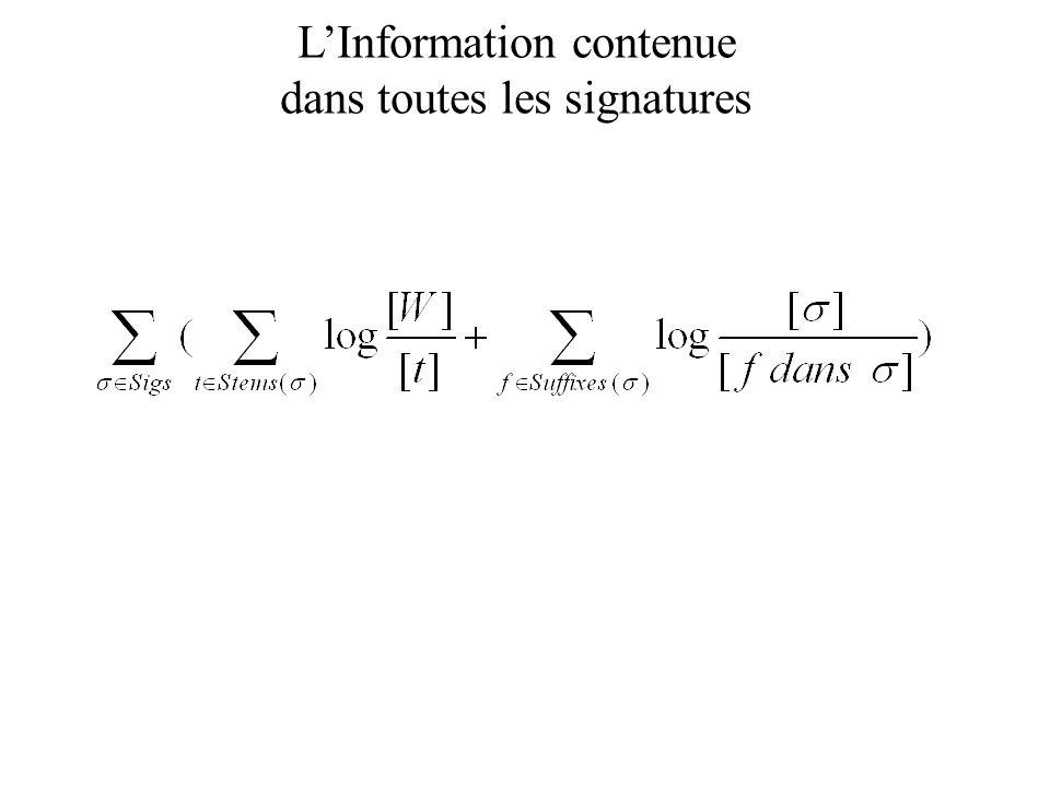 LInformation contenue dans toutes les signatures