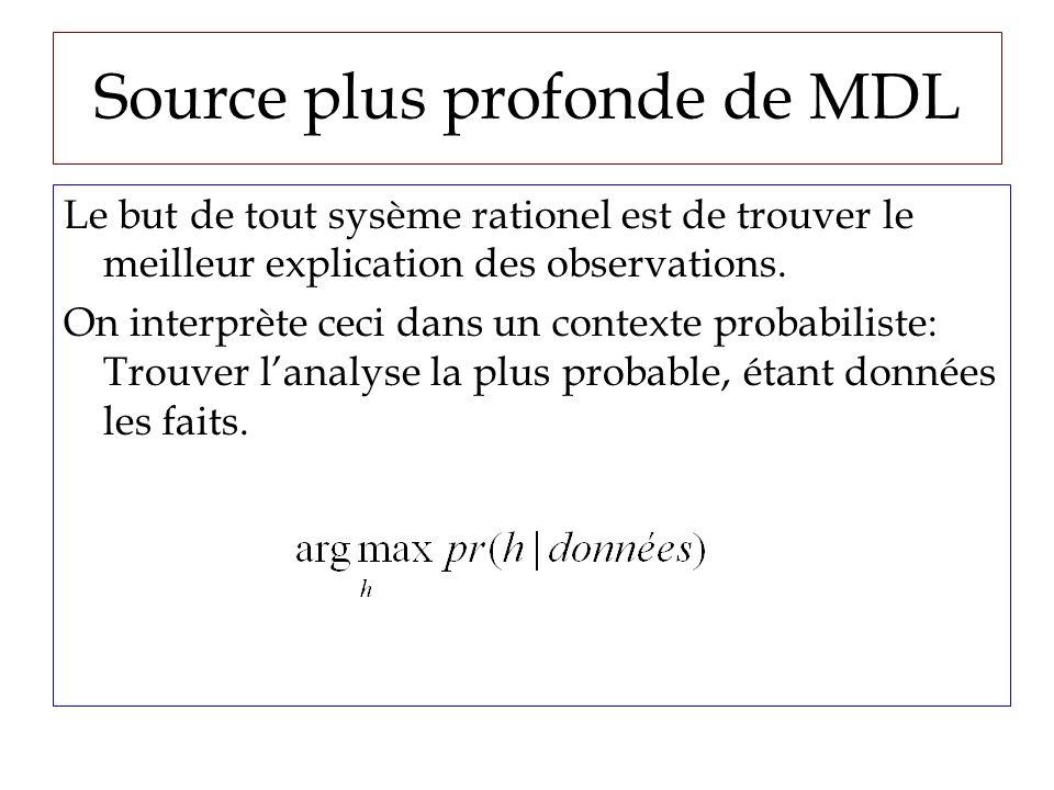 Source plus profonde de MDL Le but de tout sysème rationel est de trouver le meilleur explication des observations.