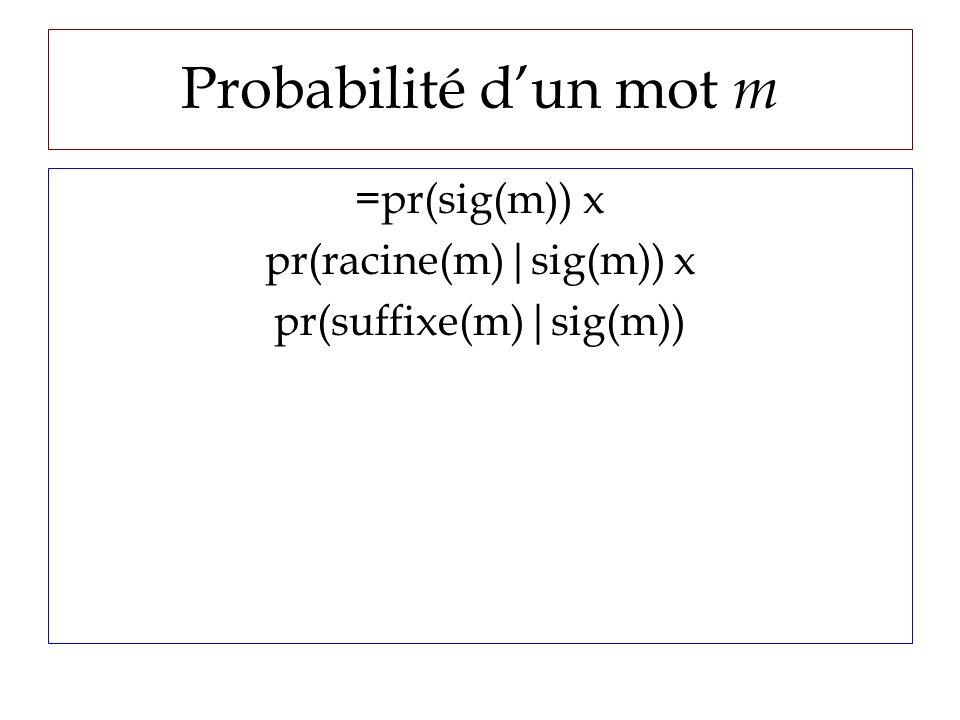 Probabilité dun mot m =pr(sig(m)) x pr(racine(m)|sig(m)) x pr(suffixe(m)|sig(m))