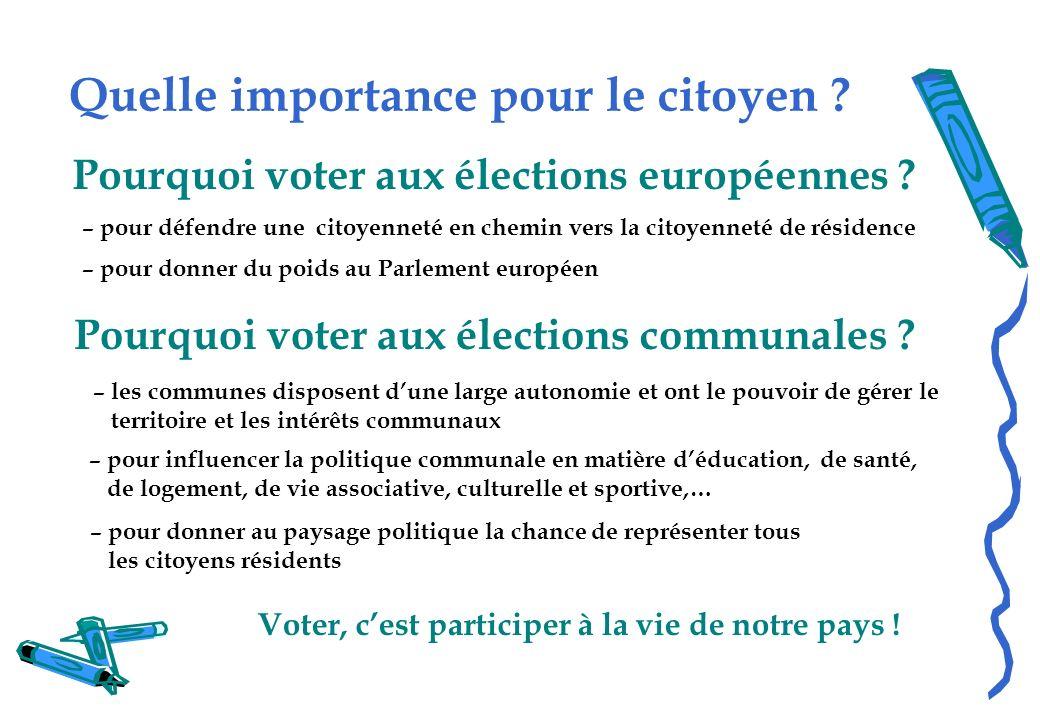 Quelle importance pour le citoyen ? – pour défendre une citoyenneté en chemin vers la citoyenneté de résidence Pourquoi voter aux élections européenne