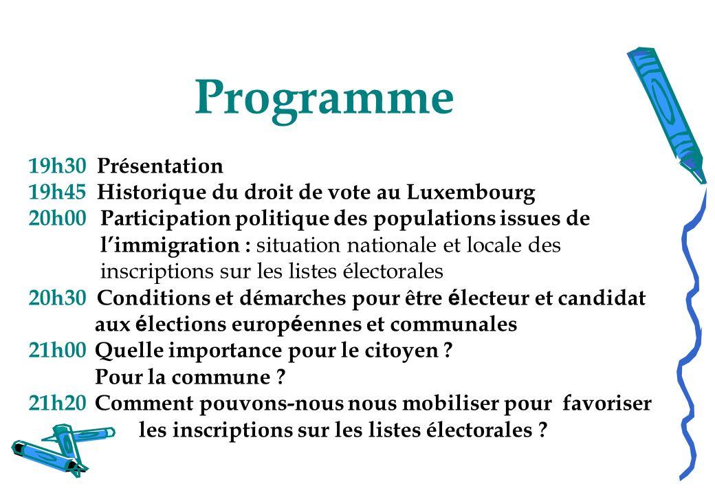 Programme 19h30 Présentation 19h45 Historique du droit de vote au Luxembourg 20h00 Participation politique des populations issues de limmigration : si