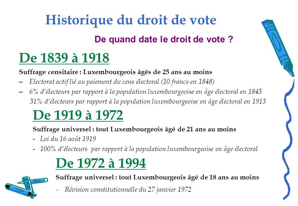 Historique du droit de vote De 1839 à 1918 Suffrage censitaire : Luxembourgeois âgés de 25 ans au moins – Electorat actif lié au paiement du cens élec