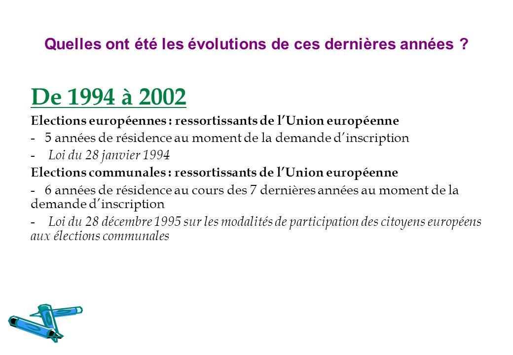De 1994 à 2002 Elections européennes : ressortissants de lUnion européenne - 5 années de résidence au moment de la demande dinscription - Loi du 28 ja