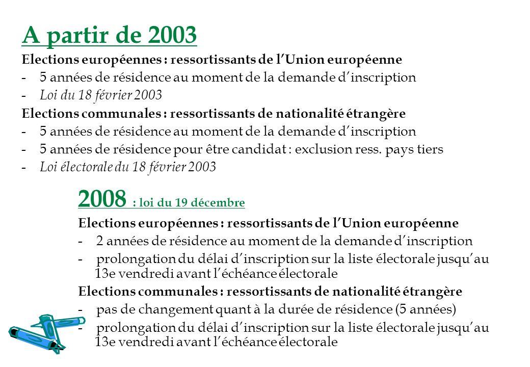 A partir de 2003 Elections européennes : ressortissants de lUnion européenne -5 années de résidence au moment de la demande dinscription - Loi du 18 f