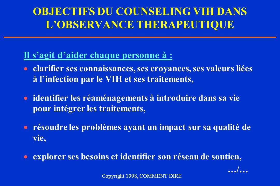 OBJECTIFS DU COUNSELING VIH DANS LOBSERVANCE THERAPEUTIQUE Il sagit daider chaque personne à : clarifier ses connaissances, ses croyances, ses valeurs liées à linfection par le VIH et ses traitements, identifier les réaménagements à introduire dans sa vie pour intégrer les traitements, résoudre les problèmes ayant un impact sur sa qualité de vie, explorer ses besoins et identifier son réseau de soutien, …/… Copyright 1998, COMMENT DIRE