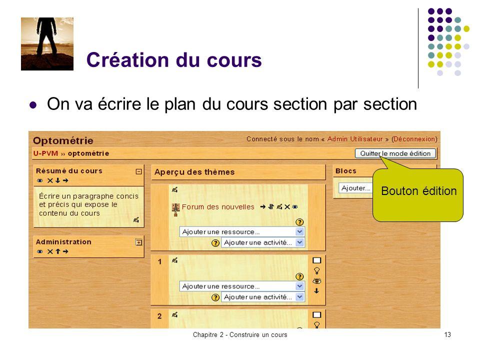 Chapitre 2 - Construire un cours13 Création du cours On va écrire le plan du cours section par section Bouton édition