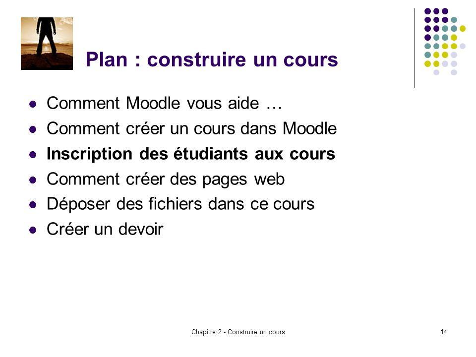 Chapitre 2 - Construire un cours14 Plan : construire un cours Comment Moodle vous aide … Comment créer un cours dans Moodle Inscription des étudiants aux cours Comment créer des pages web Déposer des fichiers dans ce cours Créer un devoir