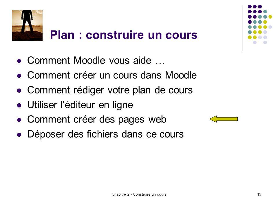 Chapitre 2 - Construire un cours19 Plan : construire un cours Comment Moodle vous aide … Comment créer un cours dans Moodle Comment rédiger votre plan de cours Utiliser léditeur en ligne Comment créer des pages web Déposer des fichiers dans ce cours