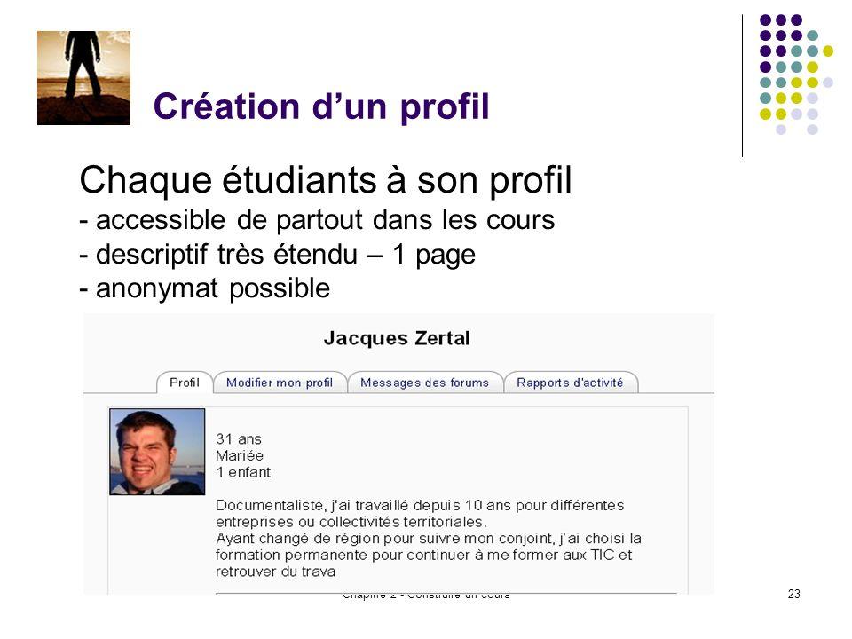 Chapitre 2 - Construire un cours23 Création dun profil Chaque étudiants à son profil - accessible de partout dans les cours - descriptif très étendu – 1 page - anonymat possible