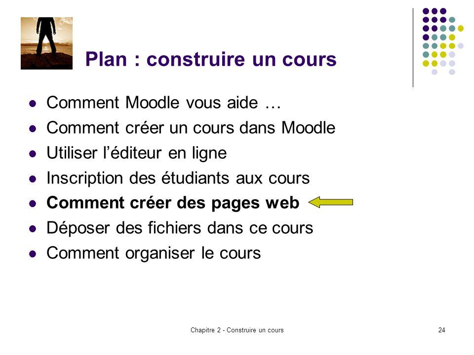 Chapitre 2 - Construire un cours24 Plan : construire un cours Comment Moodle vous aide … Comment créer un cours dans Moodle Utiliser léditeur en ligne Inscription des étudiants aux cours Comment créer des pages web Déposer des fichiers dans ce cours Comment organiser le cours