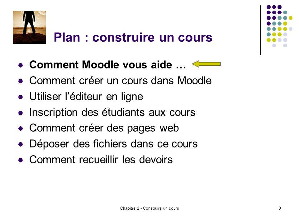 Chapitre 2 - Construire un cours3 Plan : construire un cours Comment Moodle vous aide … Comment créer un cours dans Moodle Utiliser léditeur en ligne Inscription des étudiants aux cours Comment créer des pages web Déposer des fichiers dans ce cours Comment recueillir les devoirs