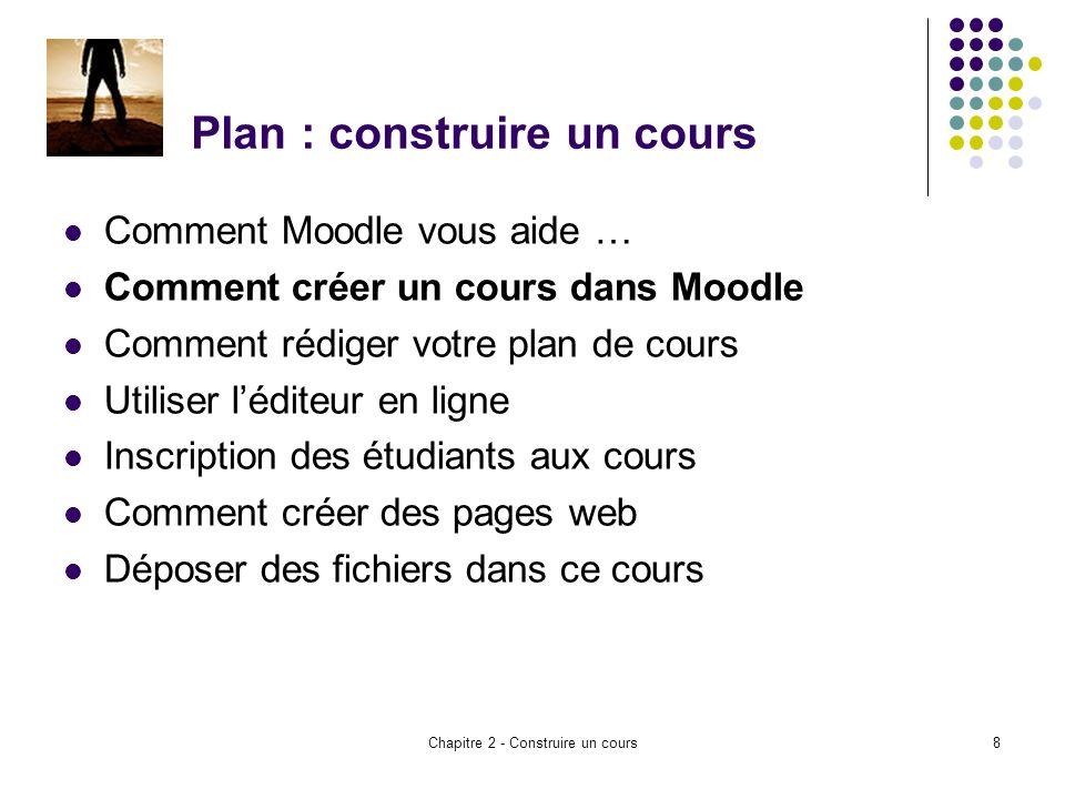Chapitre 2 - Construire un cours8 Plan : construire un cours Comment Moodle vous aide … Comment créer un cours dans Moodle Comment rédiger votre plan de cours Utiliser léditeur en ligne Inscription des étudiants aux cours Comment créer des pages web Déposer des fichiers dans ce cours