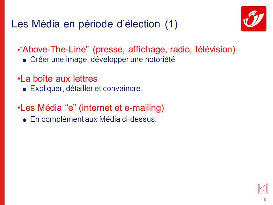 9 Les Média en période délection (1) Above-The-Line (presse, affichage, radio, télévision) Créer une image, développer une notoriété La boîte aux lettres Expliquer, détailler et convaincre.