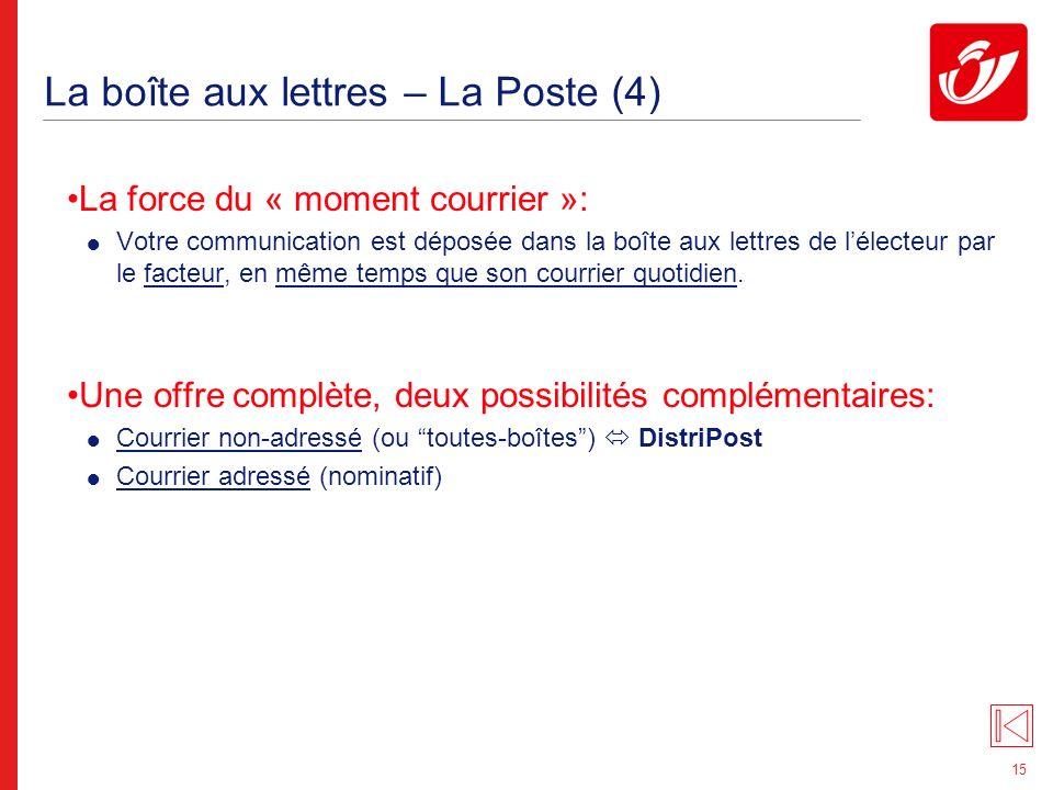 15 La boîte aux lettres – La Poste (4) La force du « moment courrier »: Votre communication est déposée dans la boîte aux lettres de lélecteur par le facteur, en même temps que son courrier quotidien.
