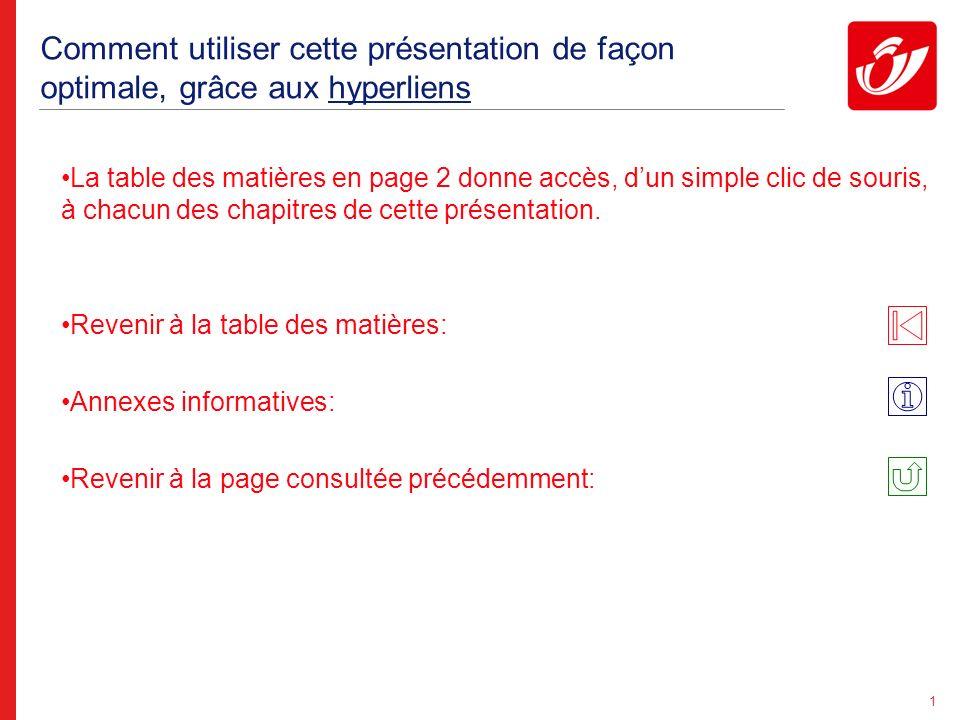 1 Comment utiliser cette présentation de façon optimale, grâce aux hyperliens La table des matières en page 2 donne accès, dun simple clic de souris, à chacun des chapitres de cette présentation.