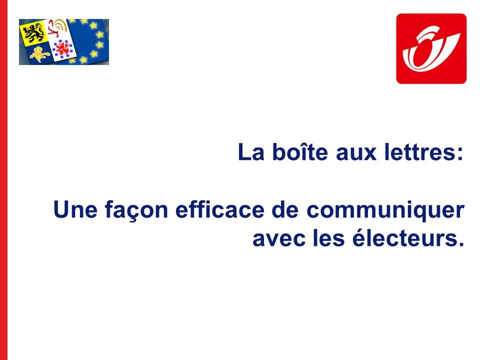 La boîte aux lettres: Une façon efficace de communiquer avec les électeurs.