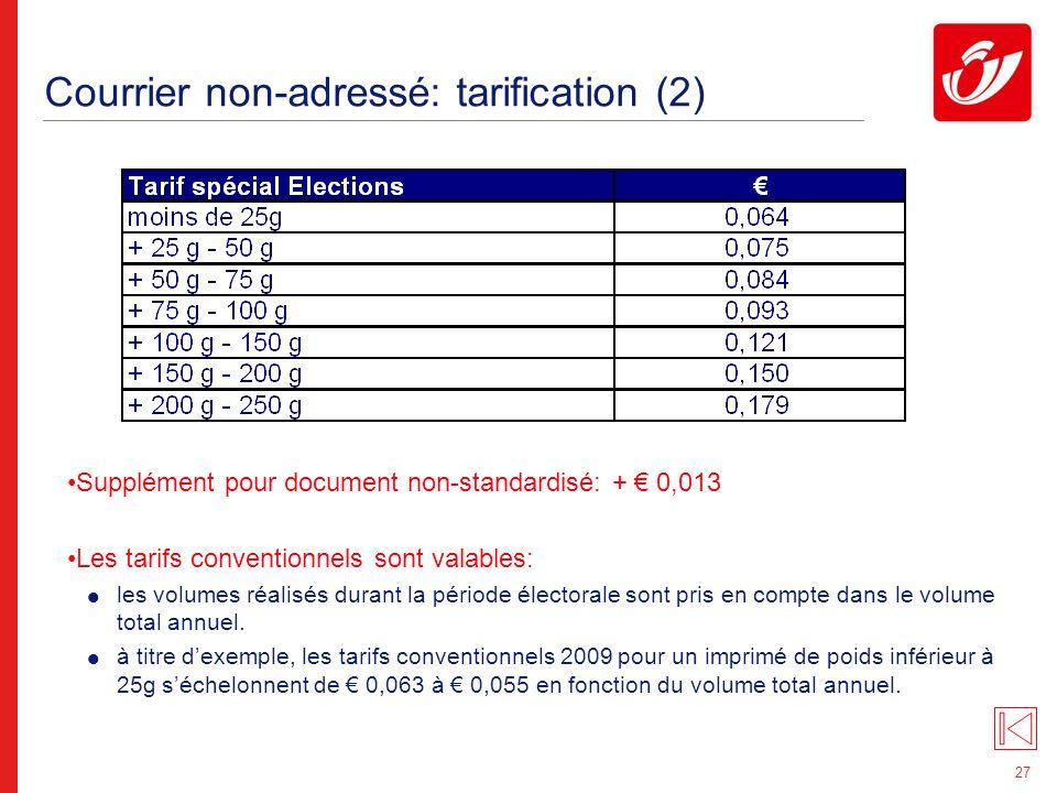 27 Courrier non-adressé: tarification (2) Supplément pour document non-standardisé: + 0,013 Les tarifs conventionnels sont valables: les volumes réalisés durant la période électorale sont pris en compte dans le volume total annuel.
