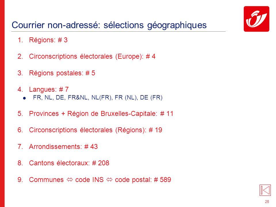 28 Courrier non-adressé: sélections géographiques 1.Régions: # 3 2.Circonscriptions électorales (Europe): # 4 3.Régions postales: # 5 4.Langues: # 7 FR, NL, DE, FR&NL, NL(FR), FR (NL), DE (FR) 5.Provinces + Région de Bruxelles-Capitale: # 11 6.Circonscriptions électorales (Régions): # 19 7.Arrondissements: # 43 8.Cantons électoraux: # 208 9.Communes code INS code postal: # 589