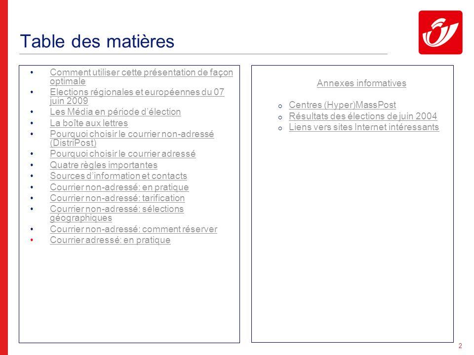 33 Courrier non-adressé: modalités de dépôt Pour garantir une distribution de qualité, il est important de transmettre les instructions suivantes à vos partenaires (imprimeur, routeur).