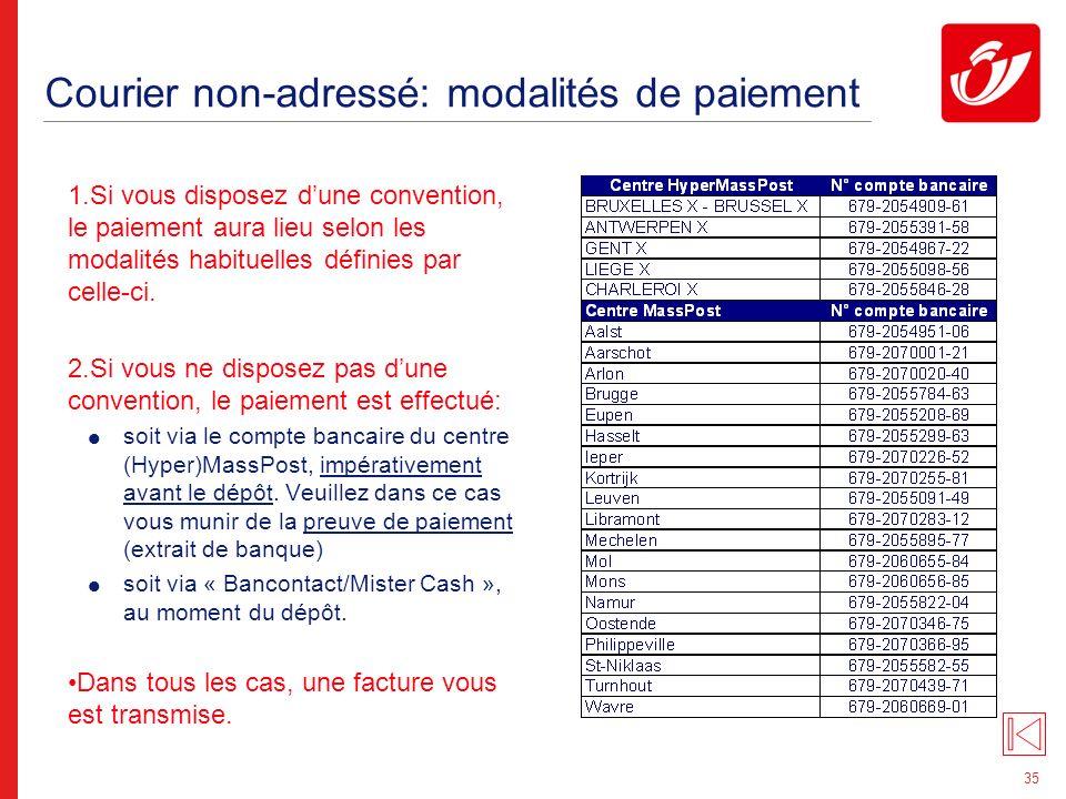 35 Courier non-adressé: modalités de paiement 1.Si vous disposez dune convention, le paiement aura lieu selon les modalités habituelles définies par celle-ci.