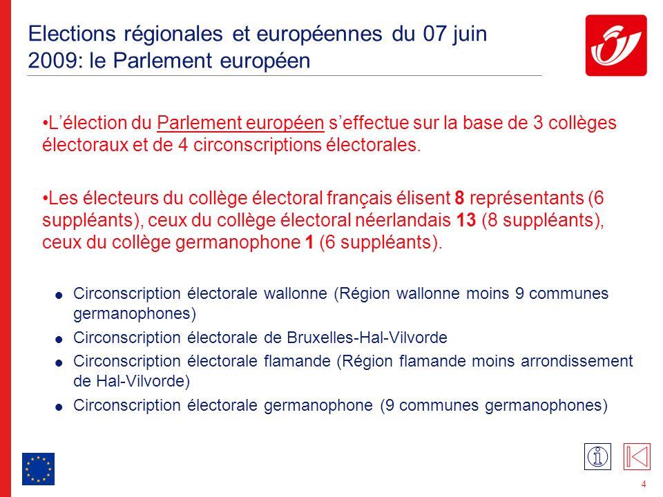 4 Elections régionales et européennes du 07 juin 2009: le Parlement européen Lélection du Parlement européen seffectue sur la base de 3 collèges électoraux et de 4 circonscriptions électorales.