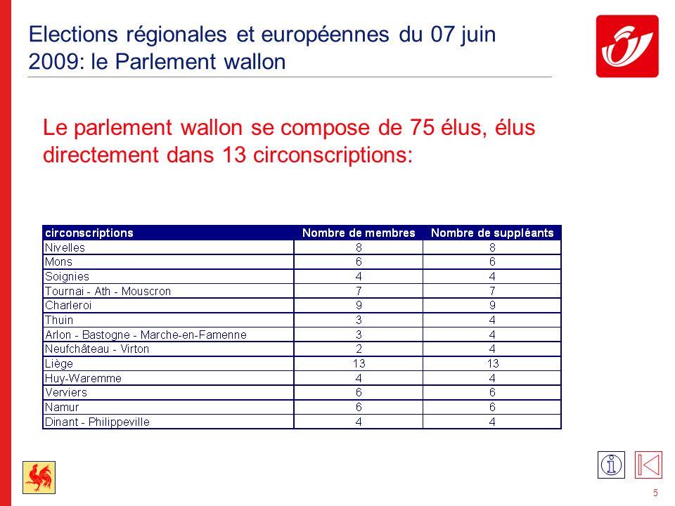5 Elections régionales et européennes du 07 juin 2009: le Parlement wallon Le parlement wallon se compose de 75 élus, élus directement dans 13 circonscriptions: