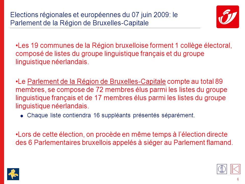 6 Elections régionales et européennes du 07 juin 2009: le Parlement de la Région de Bruxelles-Capitale Les 19 communes de la Région bruxelloise forment 1 collège électoral, composé de listes du groupe linguistique français et du groupe linguistique néerlandais.