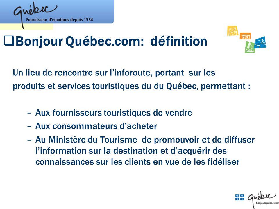 Bonjour Québec.com: définition Un lieu de rencontre sur linforoute, portant sur les produits et services touristiques du du Québec, permettant : –Aux