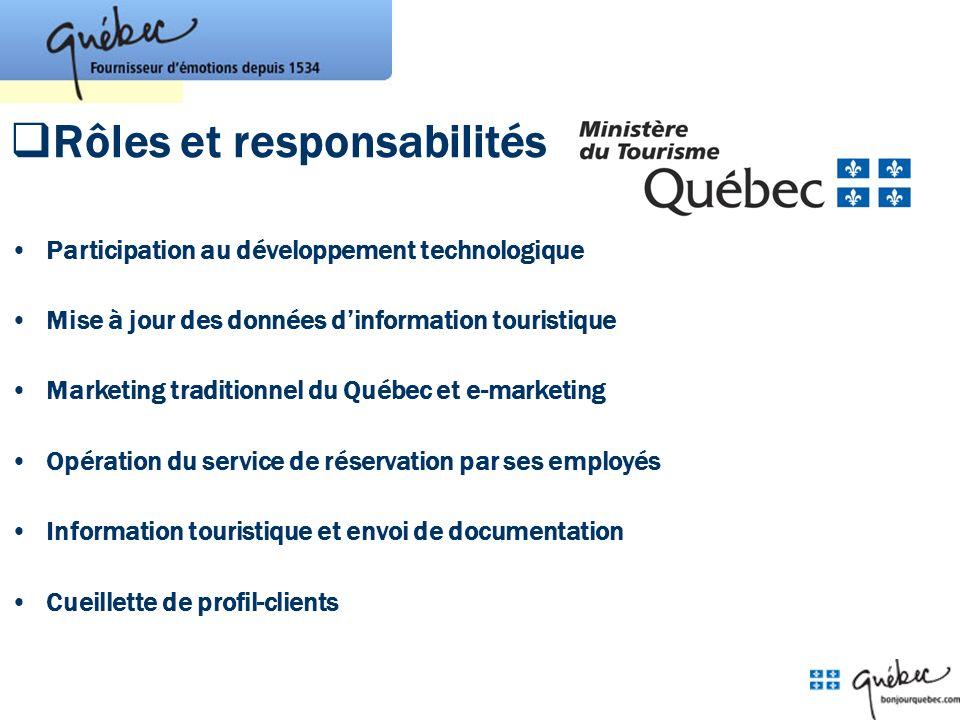 Rôles et responsabilités Participation au développement technologique Mise à jour des données dinformation touristique Marketing traditionnel du Québe