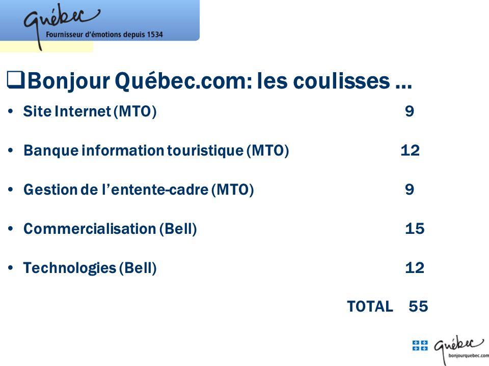 Site Internet (MTO) 9 Banque information touristique (MTO) 12 Gestion de lentente-cadre (MTO) 9 Commercialisation (Bell) 15 Technologies (Bell) 12 TOT