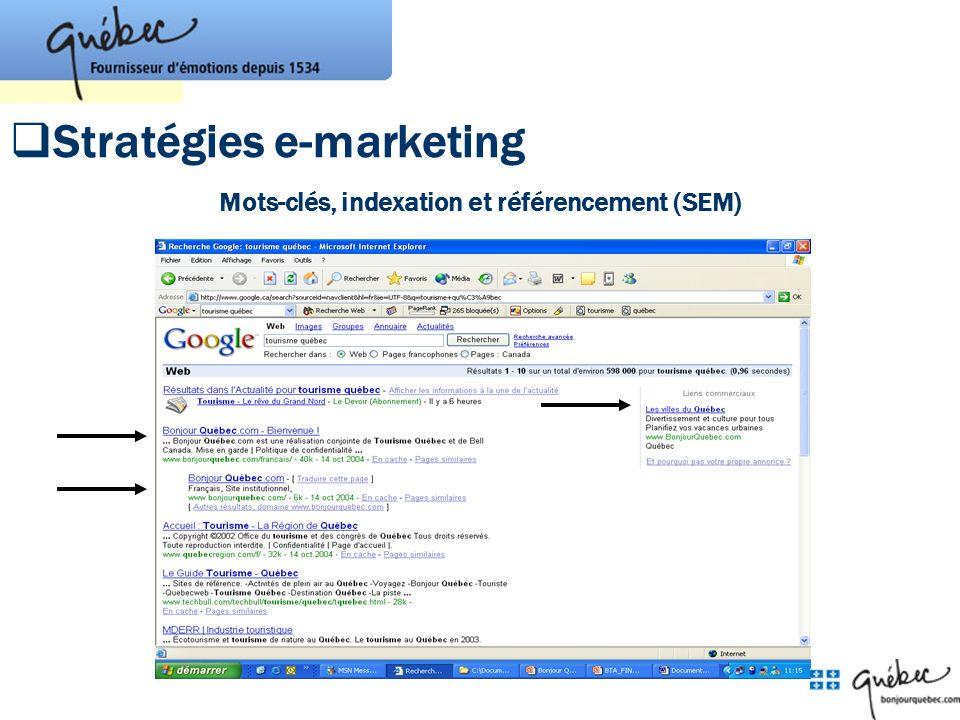 Mots-clés, indexation et référencement (SEM) Stratégies e-marketing
