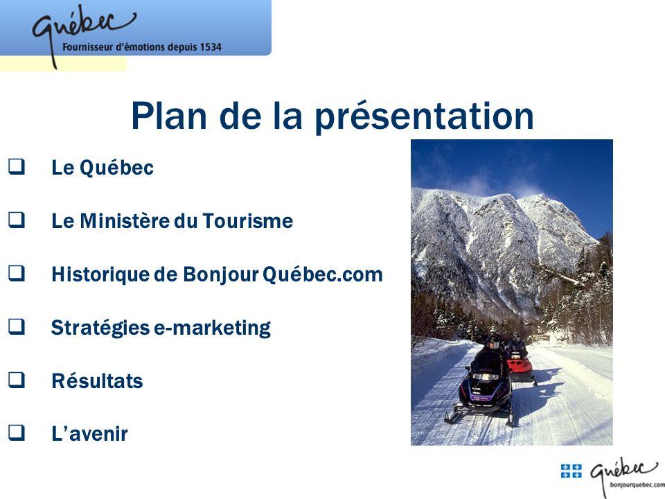 Plan de la présentation Le Québec Le Ministère du Tourisme Historique de Bonjour Québec.com Stratégies e-marketing Résultats Lavenir