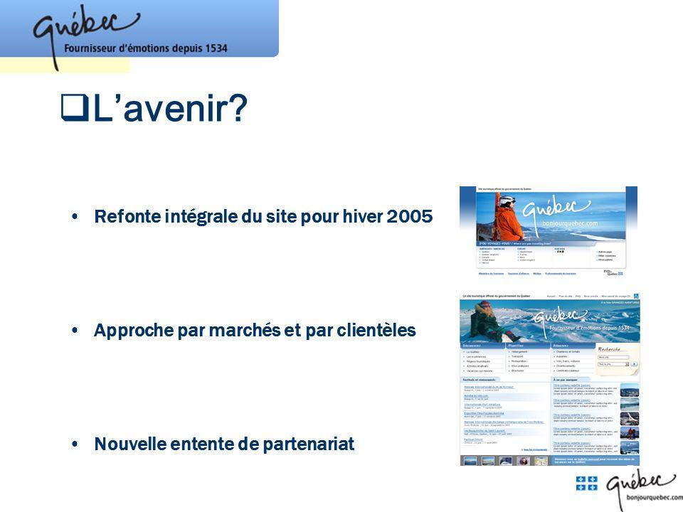 Lavenir? Refonte intégrale du site pour hiver 2005 Approche par marchés et par clientèles Nouvelle entente de partenariat
