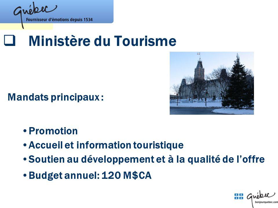 Ministère du Tourisme Mandats principaux : Promotion Accueil et information touristique Soutien au développement et à la qualité de loffre Budget annu