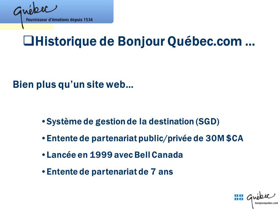 Historique de Bonjour Québec.com … Bien plus quun site web… Système de gestion de la destination (SGD) Entente de partenariat public/privée de 30M $CA