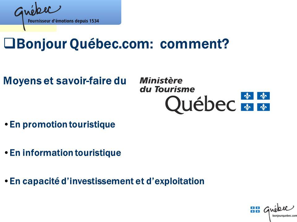 Bonjour Québec.com: comment? Moyens et savoir-faire du En promotion touristique En information touristique En capacité dinvestissement et dexploitatio