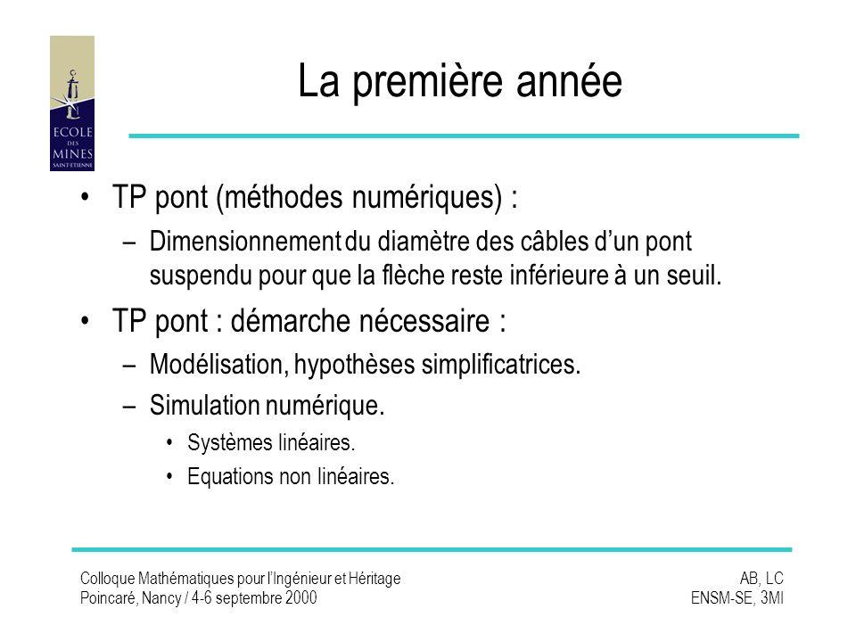 Colloque Mathématiques pour lIngénieur et Héritage Poincaré, Nancy / 4-6 septembre 2000 AB, LC ENSM-SE, 3MI La première année TP pont (méthodes numériques) : –Dimensionnement du diamètre des câbles dun pont suspendu pour que la flèche reste inférieure à un seuil.