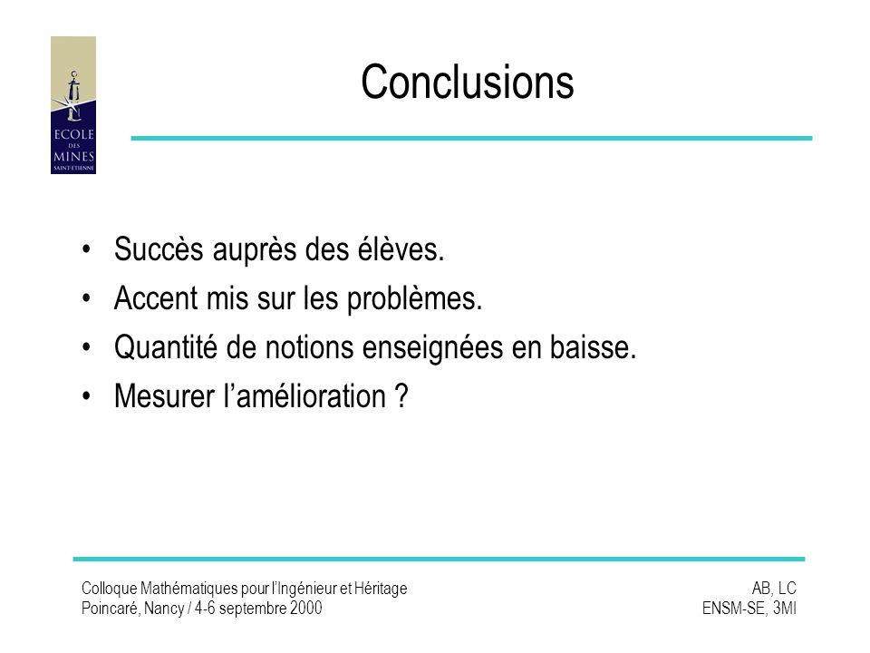 Colloque Mathématiques pour lIngénieur et Héritage Poincaré, Nancy / 4-6 septembre 2000 AB, LC ENSM-SE, 3MI Conclusions Succès auprès des élèves.