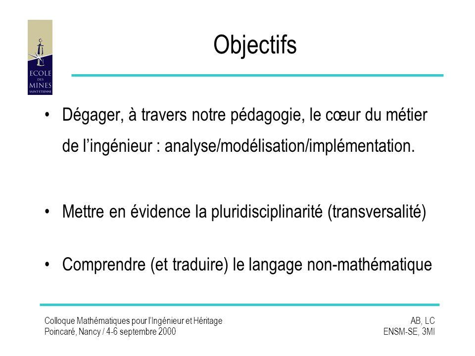 Colloque Mathématiques pour lIngénieur et Héritage Poincaré, Nancy / 4-6 septembre 2000 AB, LC ENSM-SE, 3MI Objectifs Dégager, à travers notre pédagogie, le cœur du métier de lingénieur : analyse/modélisation/implémentation.