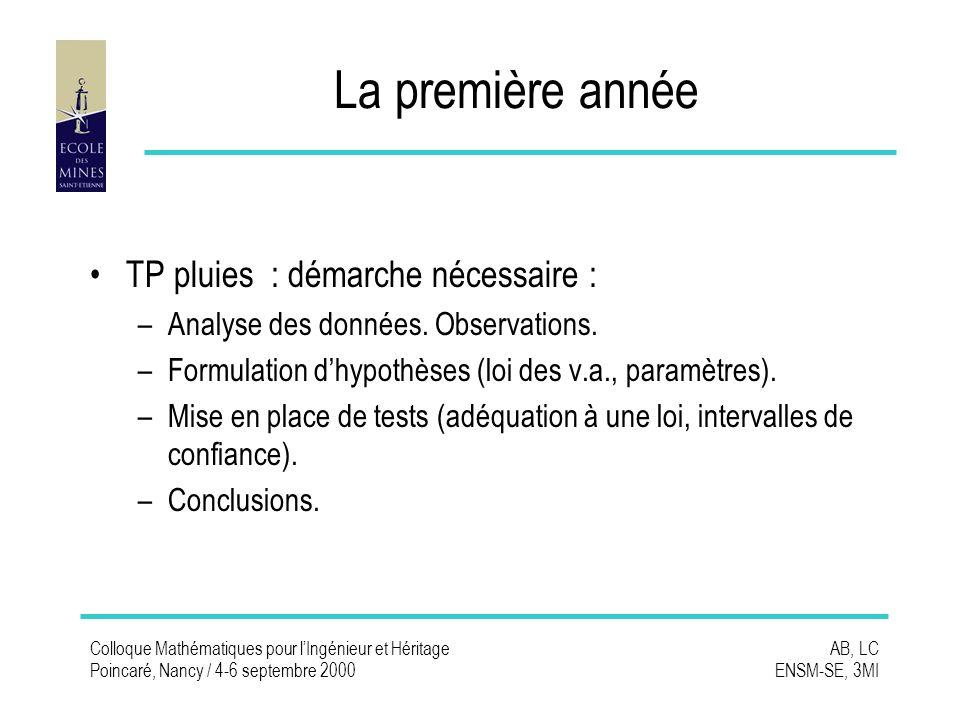 Colloque Mathématiques pour lIngénieur et Héritage Poincaré, Nancy / 4-6 septembre 2000 AB, LC ENSM-SE, 3MI La première année TP pluies : démarche nécessaire : –Analyse des données.