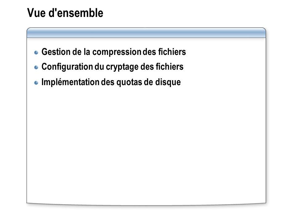 Vue d'ensemble Gestion de la compression des fichiers Configuration du cryptage des fichiers Implémentation des quotas de disque