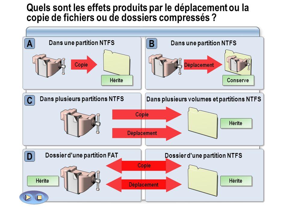 Quels sont les effets produits par le déplacement ou la copie de fichiers ou de dossiers compressés ? Dossier d'une partition FAT Dossier d'une partit