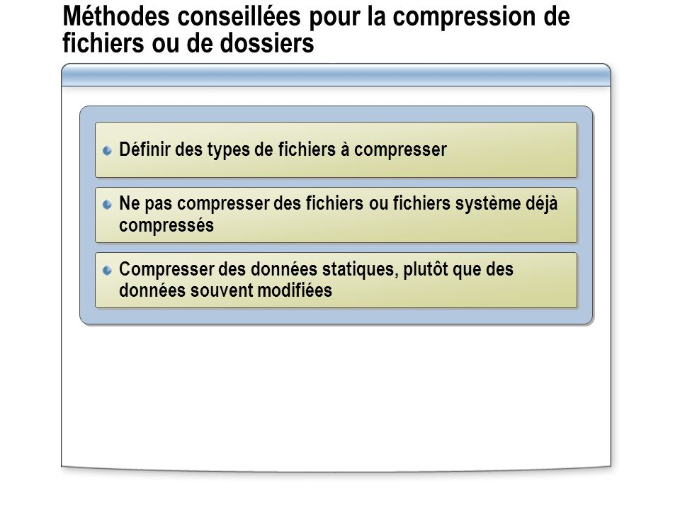 Méthodes conseillées pour la compression de fichiers ou de dossiers Définir des types de fichiers à compresser Ne pas compresser des fichiers ou fichi