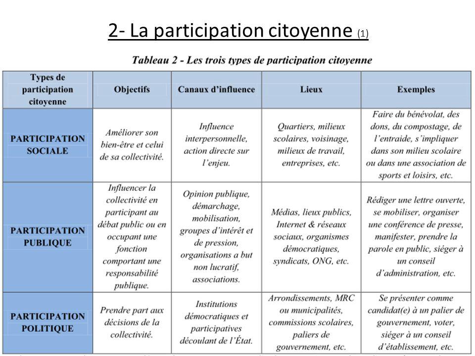 2- La participation citoyenne (1)