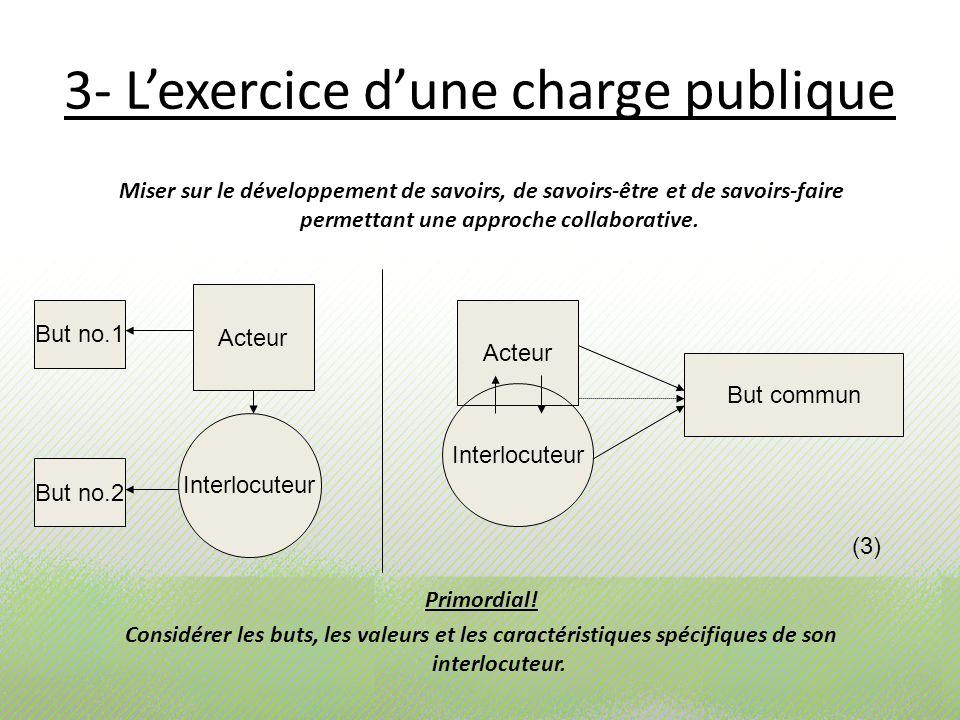 3- Lexercice dune charge publique Miser sur le développement de savoirs, de savoirs-être et de savoirs-faire permettant une approche collaborative. Pr