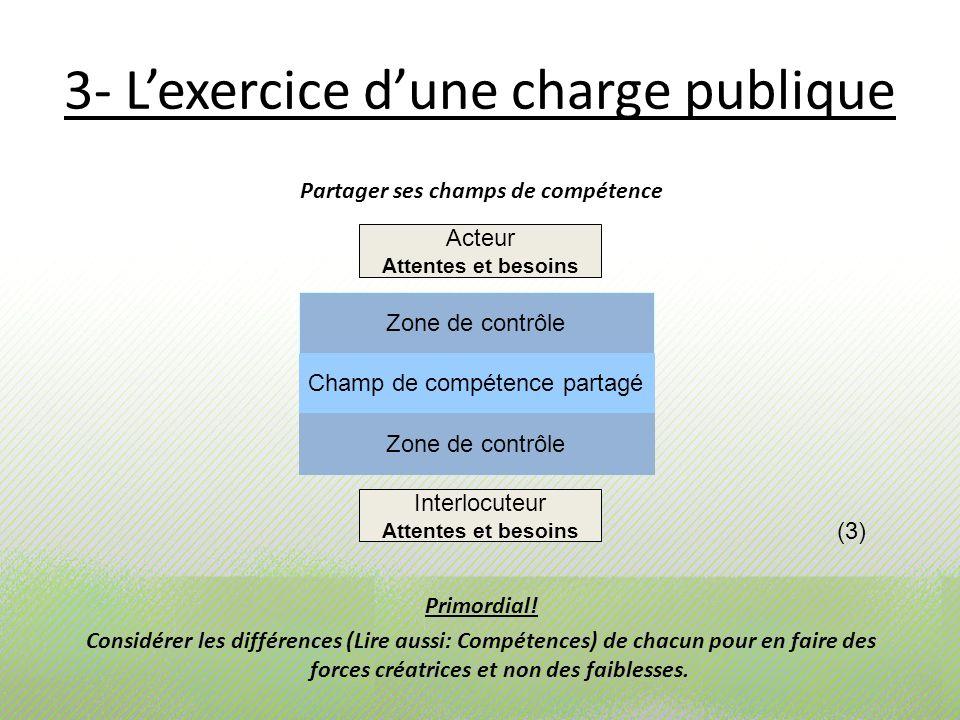 3- Lexercice dune charge publique Partager ses champs de compétence Primordial! Considérer les différences (Lire aussi: Compétences) de chacun pour en