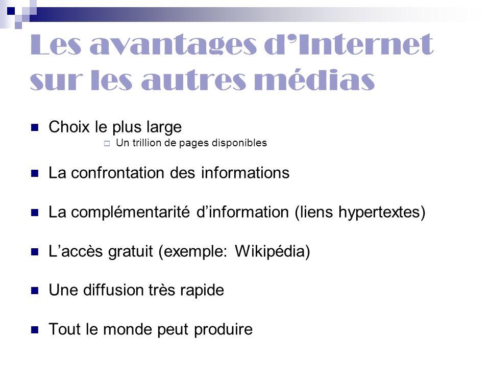 Les avantages dInternet sur les autres médias Choix le plus large Un trillion de pages disponibles La confrontation des informations La complémentarit