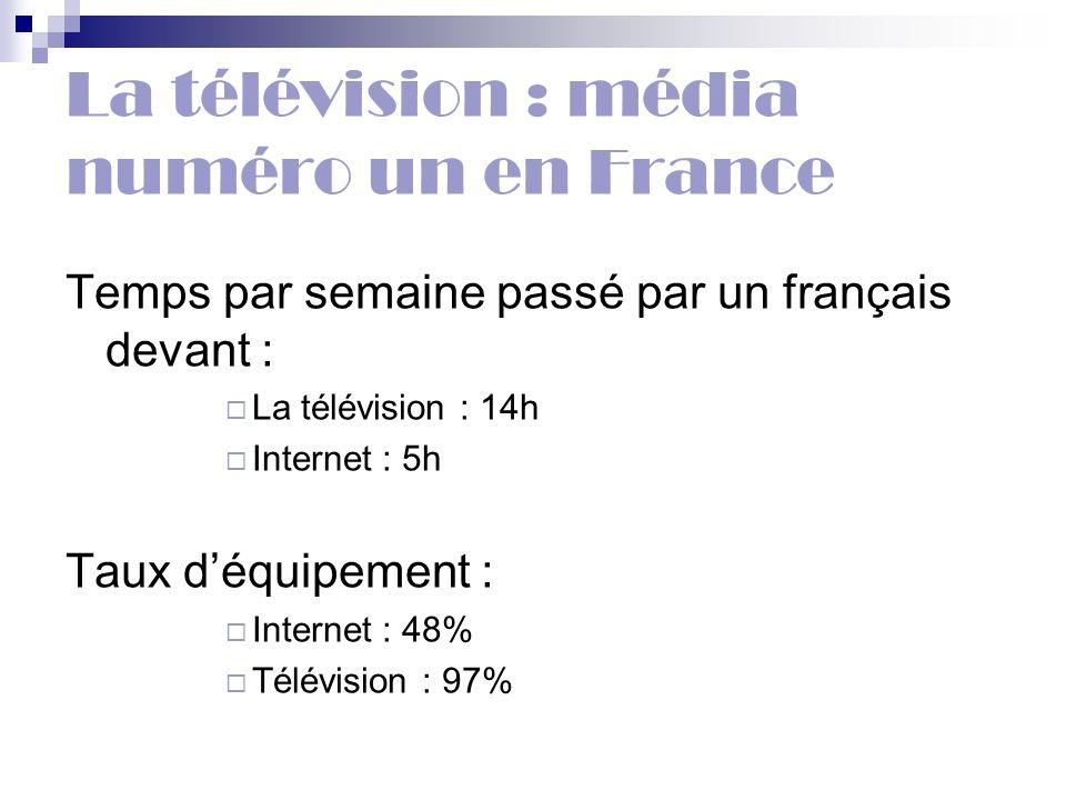 La télévision : média numéro un en France Temps par semaine passé par un français devant : La télévision : 14h Internet : 5h Taux déquipement : Intern